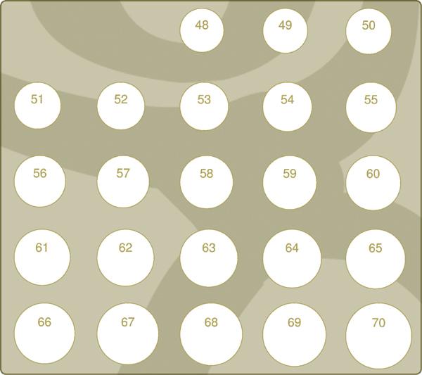 Baguier en ligne : connaitre et mesurer sa taille de doigt